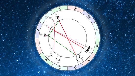 Астропрогноз на неделю 26 июля – 1 августа 2021 от Афы Суари