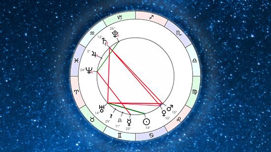 Астропрогноз на неделю 5 июля - 11 июля 2021 от Афы Суари