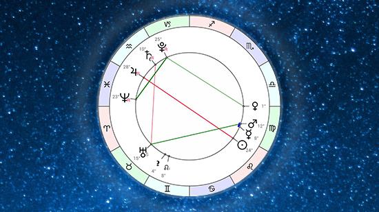 Астропрогноз на неделю 16 августа - 22 августа 2021 от Афы Суари