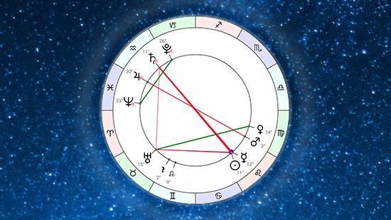 Астропрогноз на неделю 2 августа - 8 августа 2021 от Афы Суари