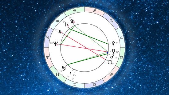 Астропрогноз на неделю 23 августа - 29 августа 2021 от Афы Суари