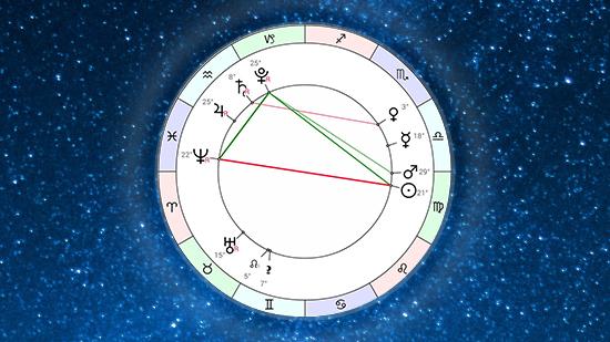 Астропрогноз на неделю 13 сентября - 19 сентября 2021 от Афы Суари