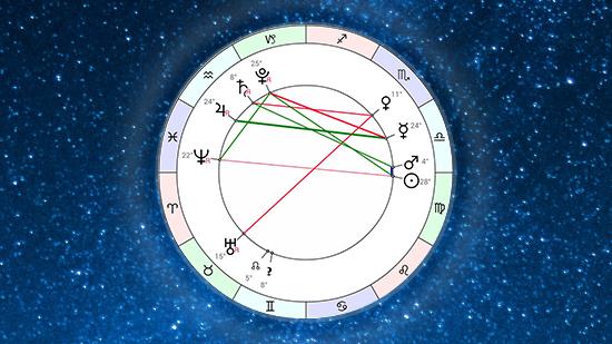 Астропрогноз на неделю 20 сентября - 26 сентября от Афы Суари