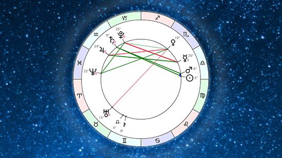 Астропрогноз на неделю 27 сентября - 3 октября 2021 от Афы Суари