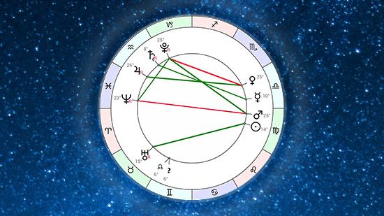 Астропрогноз на неделю 6 сентября - 12 сентября 2021 от Афы Суари