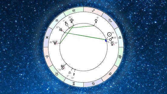 Астропрогноз на неделю 11 октября - 17 октября 2021 от Афы Суари