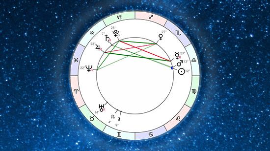 Астропрогноз на неделю 4 октября - 10 октября 2021 от Афы Суари